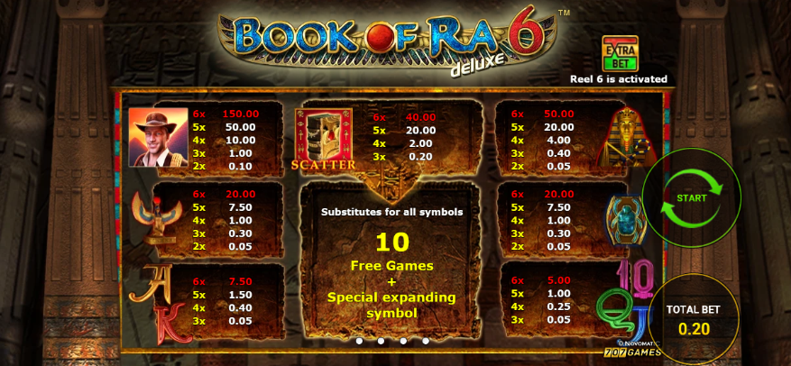 this is book of ra deluxe 6 paytable